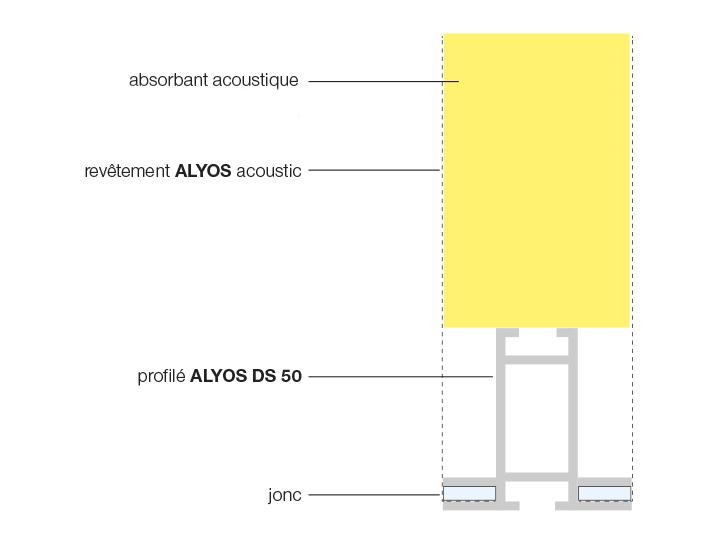Schéma de principe ALYOS cadre version easyopen